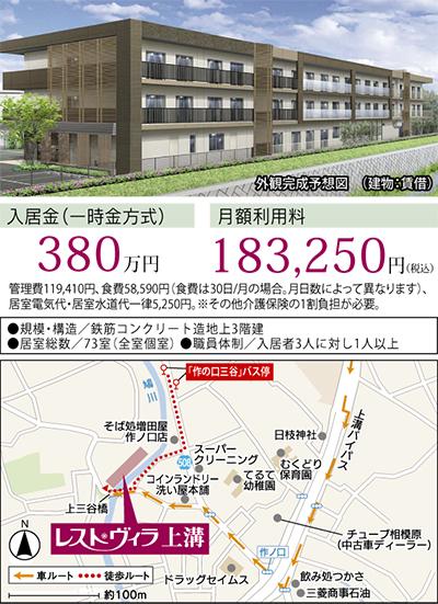 ワタミの介護付有料老人ホーム入居金380万円のホームを上溝にオープン!