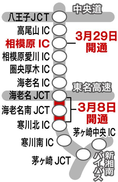 相模原ICが3月29日開通