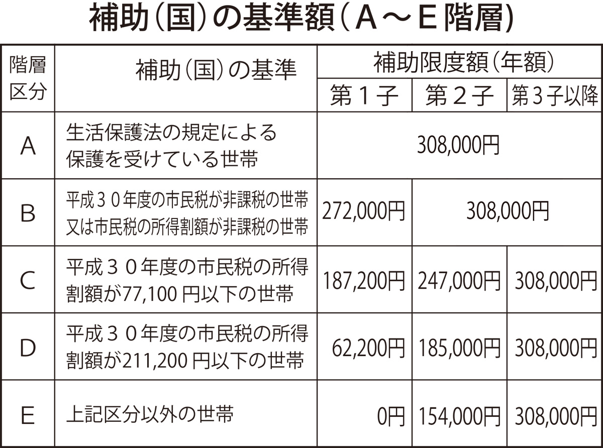 住民 税 非課税 横浜 市 【図説・実例】住民税非課税世帯って収入はいくらまで?地域ごとに違う? :