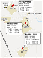 高岡さんが製作したマップを再現したもの(1月5日現在)。1kgあたり4000Bq(ベクレル)を超える、市内では比較的高い数値の堆積物(砂)も確認された
