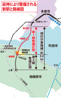 現在の終点・唐木田駅からの延伸が検討されている路線と、延伸により設置される新駅(点線が検討区間)