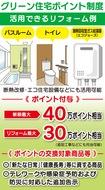 「グリーン住宅ポイント制度」有効活用で我が家の見直しを