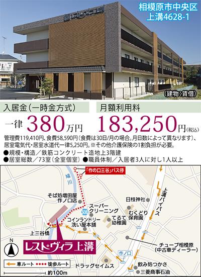 ワタミの介護付有料老人ホーム入居金一律380万円!人気の