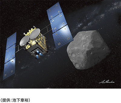 C型小惑星