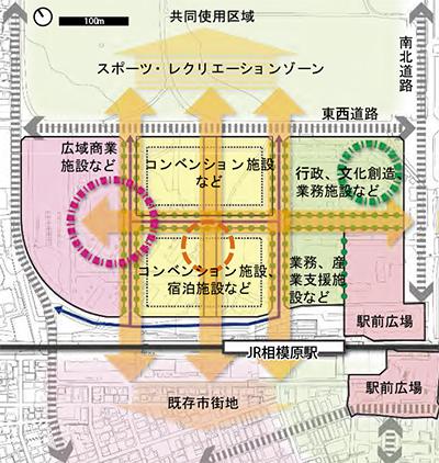 市、パシフィコ横浜と協調
