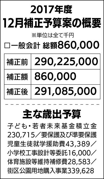 教育関連費に約3億円