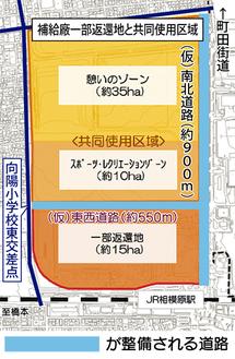 整備が予定されている(仮)南北道路を示す図