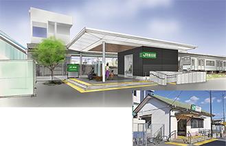 (上)リニューアルする駅舎のイメージ=JR東日本横浜支社提供(右)現在の番田駅の駅舎=2日撮影