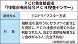 PCR集合検査場を開設