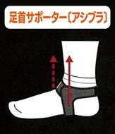 コロナ疲れ 足から改善