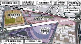 リニアを中心としたまちづくり計画が進む橋本駅南口地区