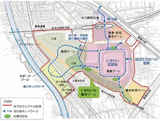 南町田駅周辺を結ぶ歩行者ネットワークの形成により、まちの利便性を向上させる(整備イメージ図・町田市提供)
