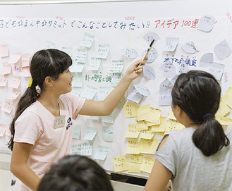 アイデア噴出の会議(提供写真)