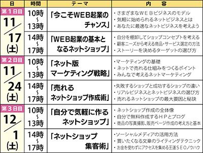 「町田WEB起業塾」