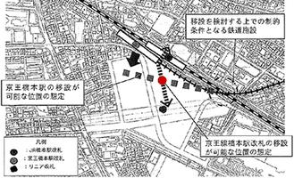 京王線橋本駅の移設想定案(相模原市の諮問委員会会議資料より)