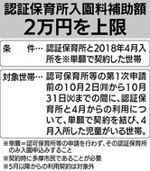 単願で上限2万円補助