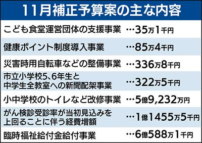 小中学校改修に約6億円