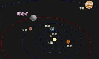 「Ebina」の軌道