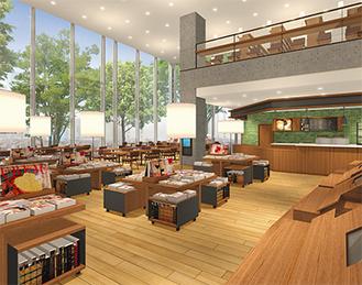カフェが併設されるなど民間ノウハウを活かしたサービスが提供される中央図書館のイメージ図
