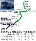 相鉄・JR直通線の運賃発表
