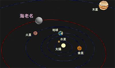 小惑星に「Ebina」の名