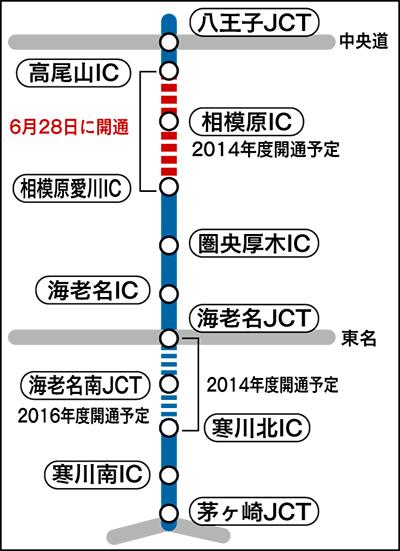 6月28日に中央道接続