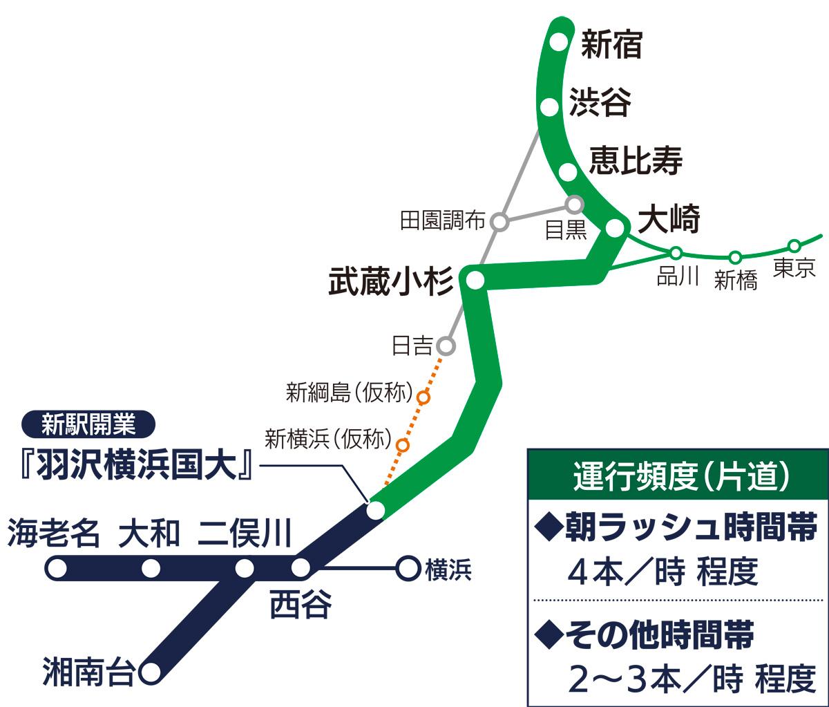 相鉄・JR直通線 11月30日に開業 ...
