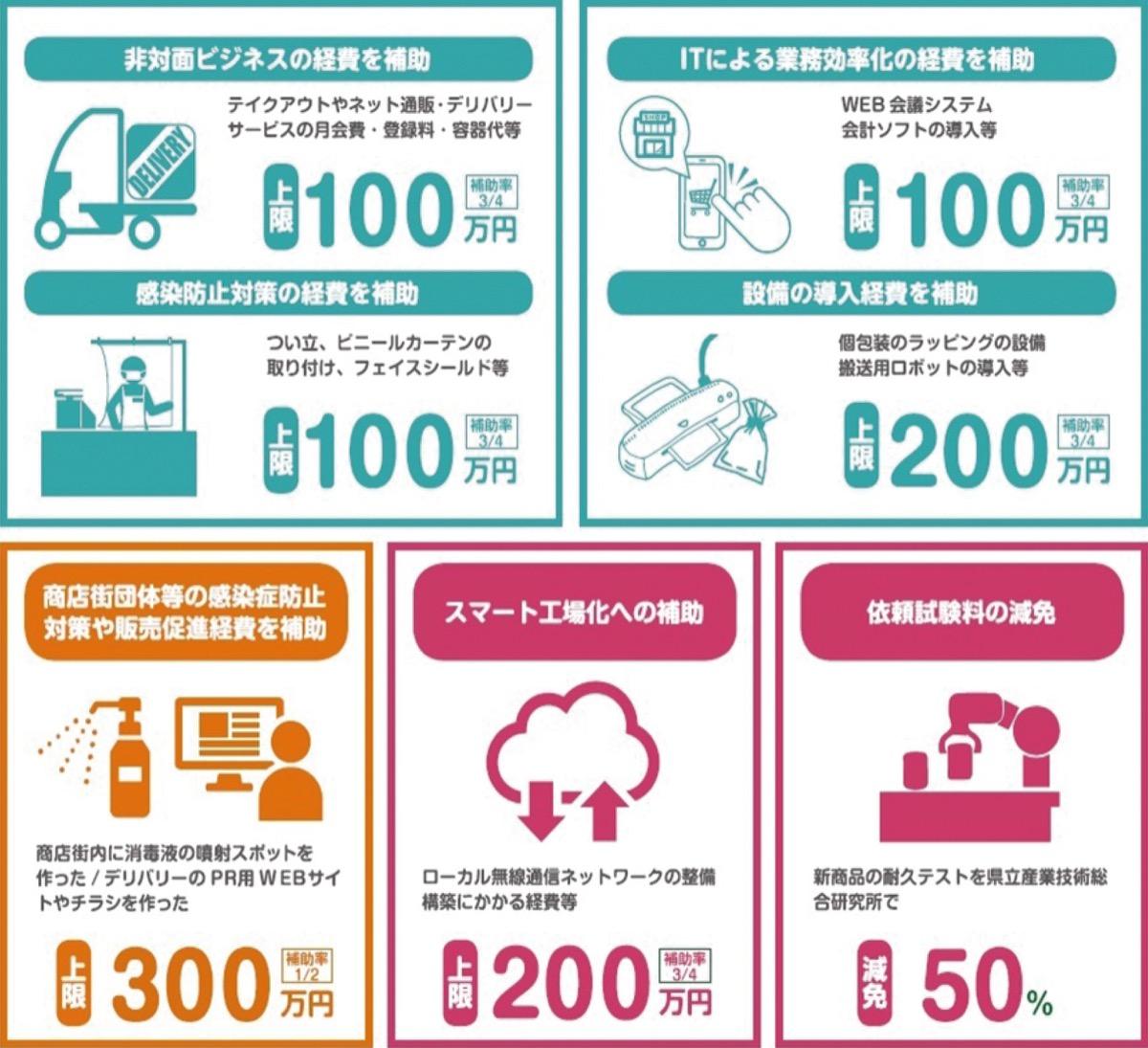 神奈川 緊急 事態 宣言 解除