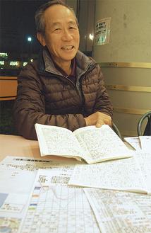 日記にスケジュール、地図。その全てに子細な文字が隙間なく並ぶ