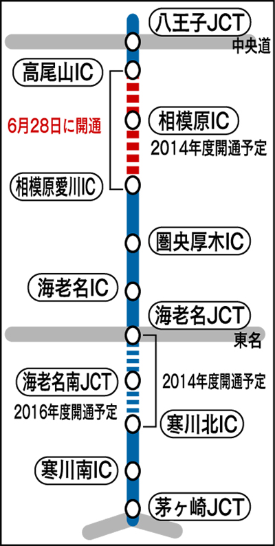 28日に中央道接続