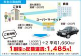 高齢者に定額タクシー券