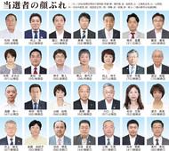 厚木市議会議員選挙  振り返り