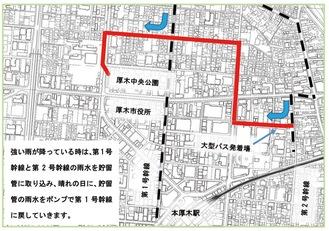 本厚木駅北側<工事の概要>