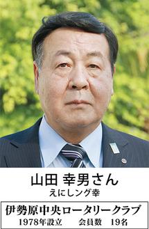 山田 幸男さんえにしング幸伊勢原中央ロータリークラブ1978年設立会員数 19名