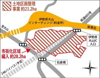 伊勢原大山IC周辺の位置図(市提供資料をもとに作図)
