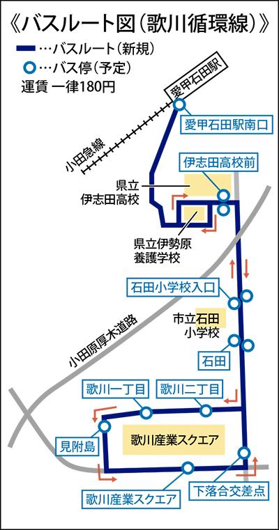 歌川循環線が開通