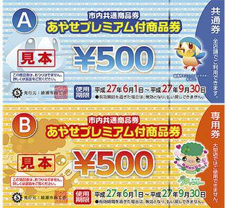 今回発行の商品券デザイン