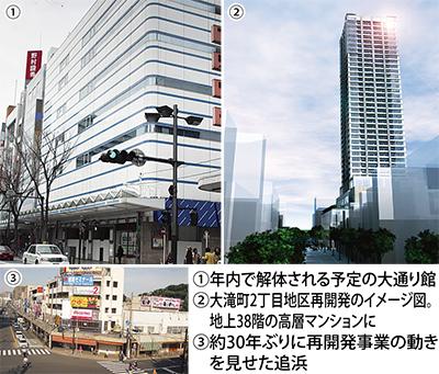 再開発、誘客施設で街が動く