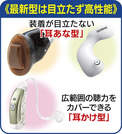 ピッタリの補聴器えらび