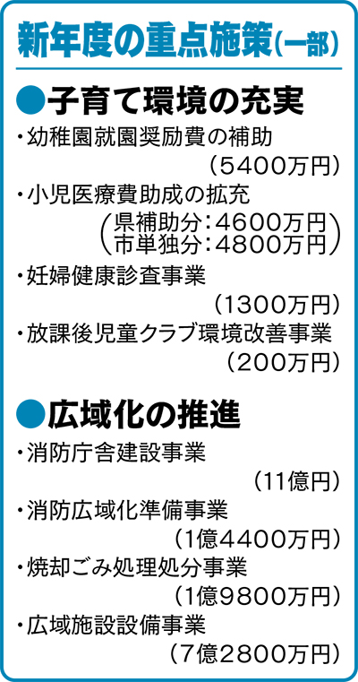9.1%増の175億円