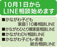 県がLINE相談窓口開設