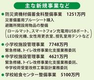 2年連続で100億円超