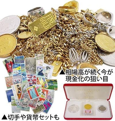 円安相場で高値に期待