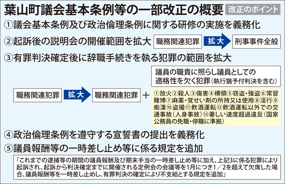 議会改革で葉山モデル構築へ