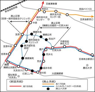 路線・系統図