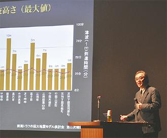 グラフを交えて話す片田教授