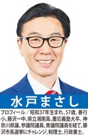 コロナ収束を願い、新たな藤沢へ