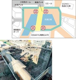 デッキ部の配置イメージ(右)と現在の南口デッキ