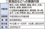 まん延防止 藤沢も追加