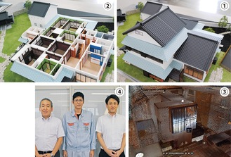 【1】【2】完成した模型。屋根、2階部分が取り外せ、間取り、内装も再現。【3】点描で取り込まれたデジタルデータ【4】データ化した同社の安藤さん(左)、吉尾勇太さん、古宅貴彦さん